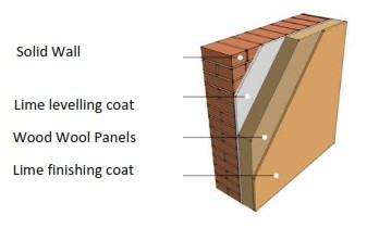 schematic of woodwool wall